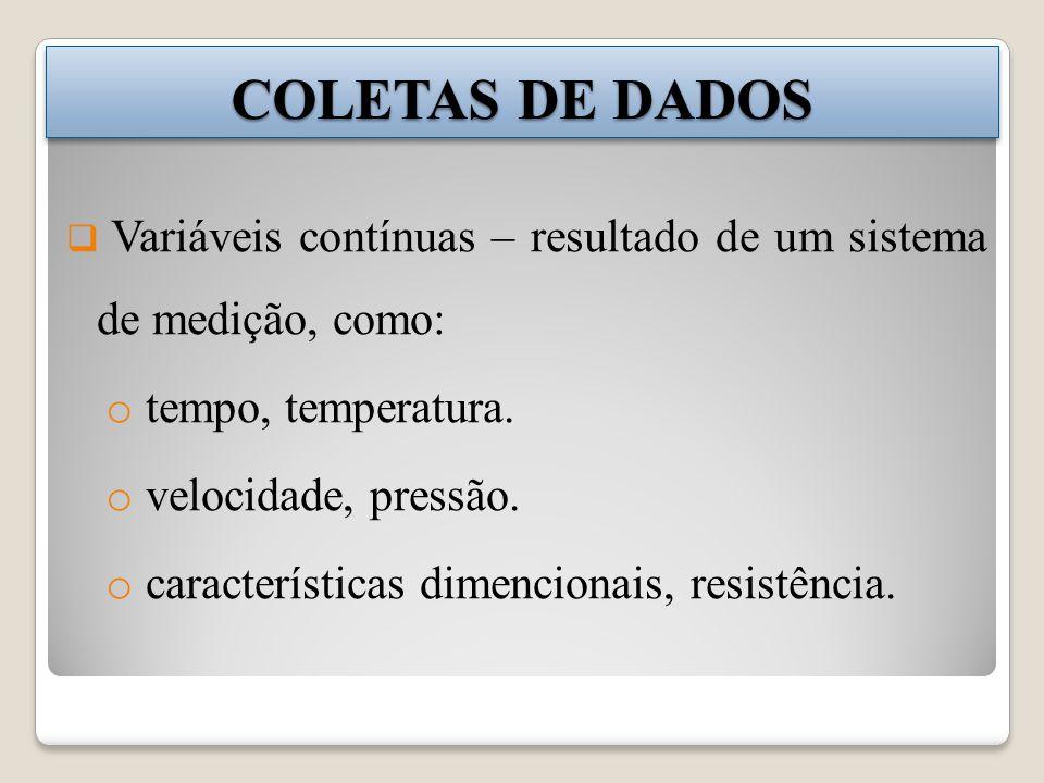 COLETAS DE DADOS Variáveis contínuas – resultado de um sistema de medição, como: tempo, temperatura.