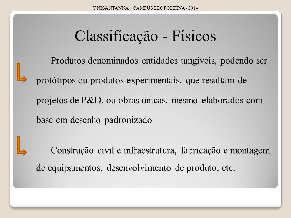 Classificação - Físicos