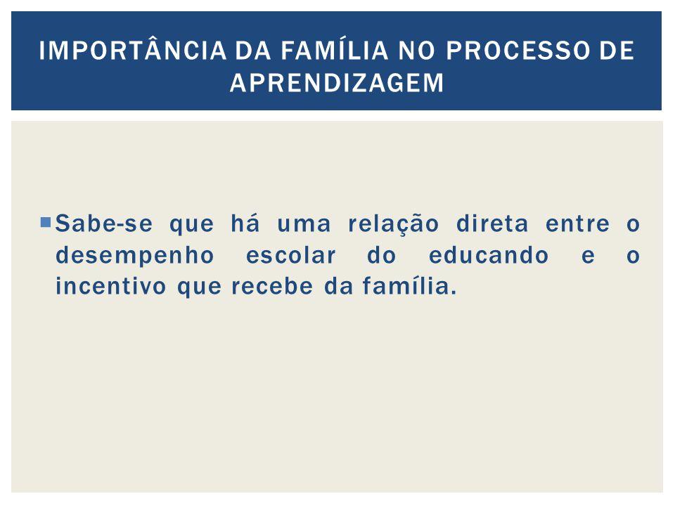 Importância da família no processo de aprendizagem