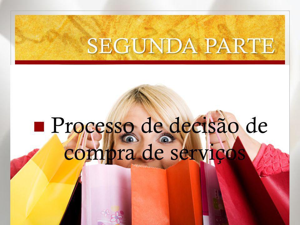 Processo de decisão de compra de serviços