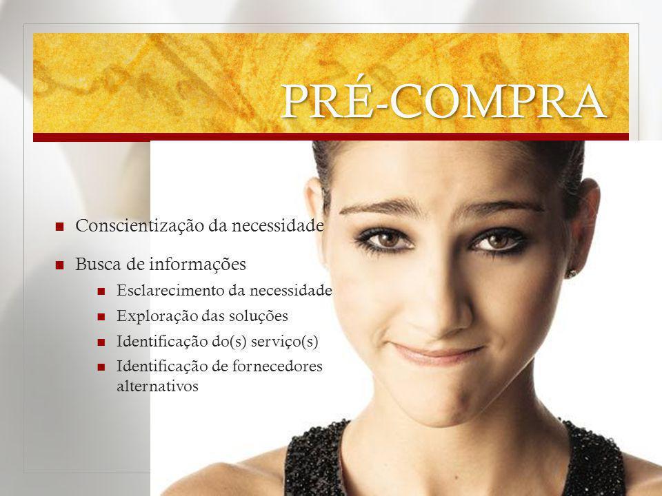 PRÉ-COMPRA Conscientização da necessidade Busca de informações