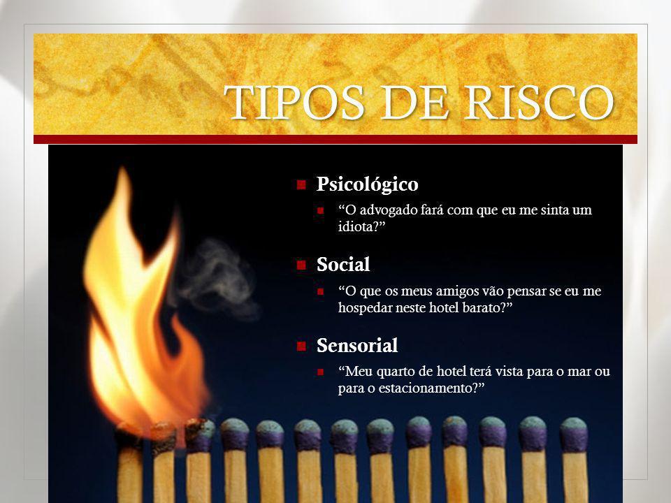 TIPOS DE RISCO Psicológico Social Sensorial