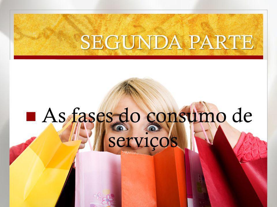 As fases do consumo de serviços