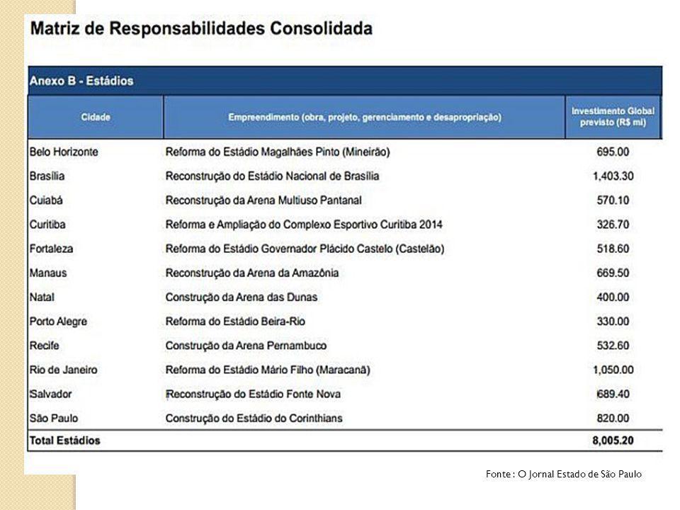Fonte : O Jornal Estado de São Paulo