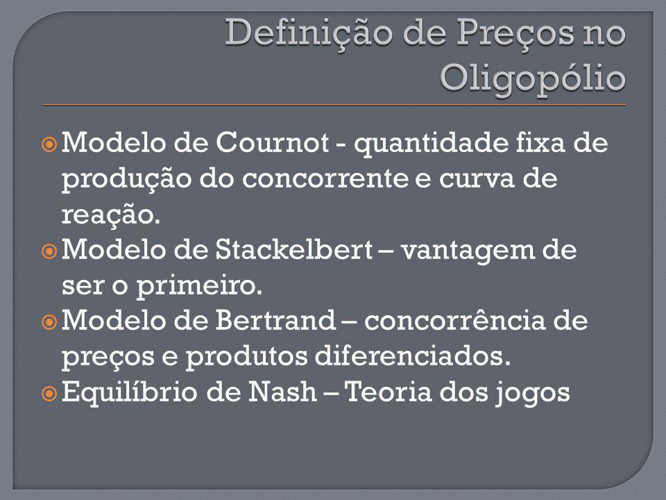 Definição de Preços no Oligopólio