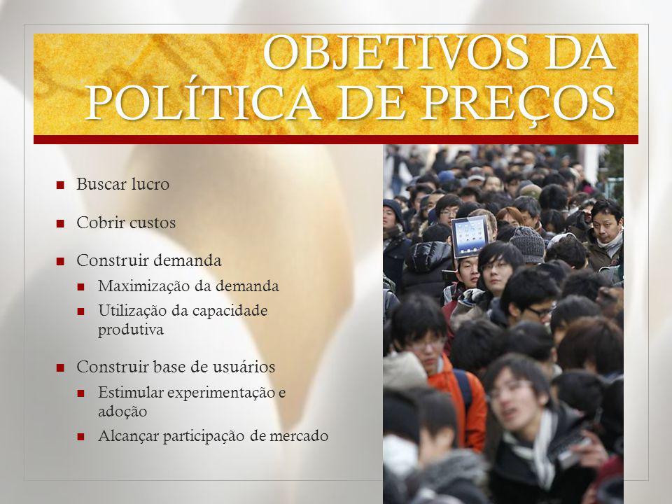 OBJETIVOS DA POLÍTICA DE PREÇOS