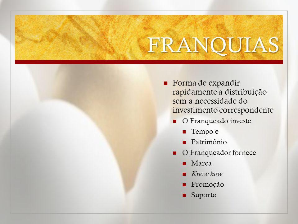 FRANQUIAS Forma de expandir rapidamente a distribuição sem a necessidade do investimento correspondente.