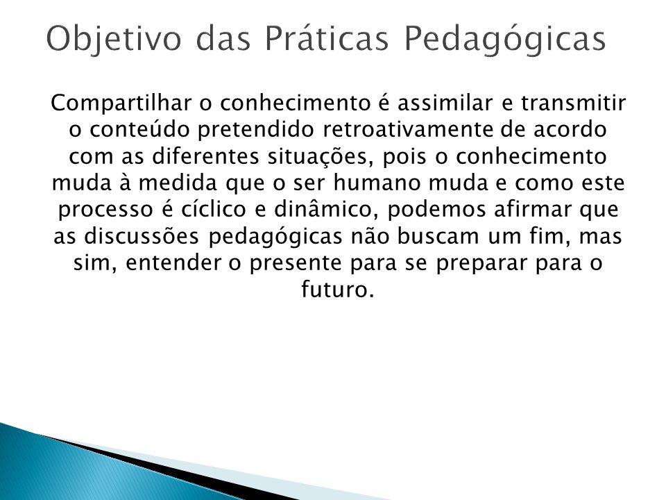 Objetivo das Práticas Pedagógicas