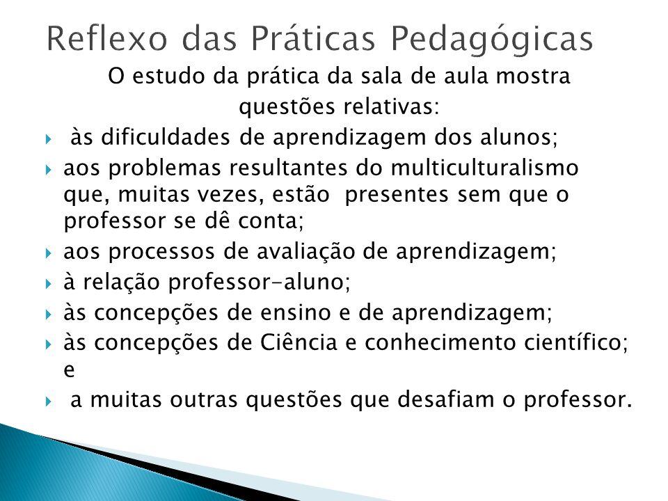 Reflexo das Práticas Pedagógicas
