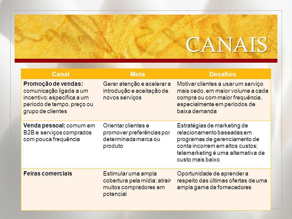 CANAIS Canal Meta Desafios