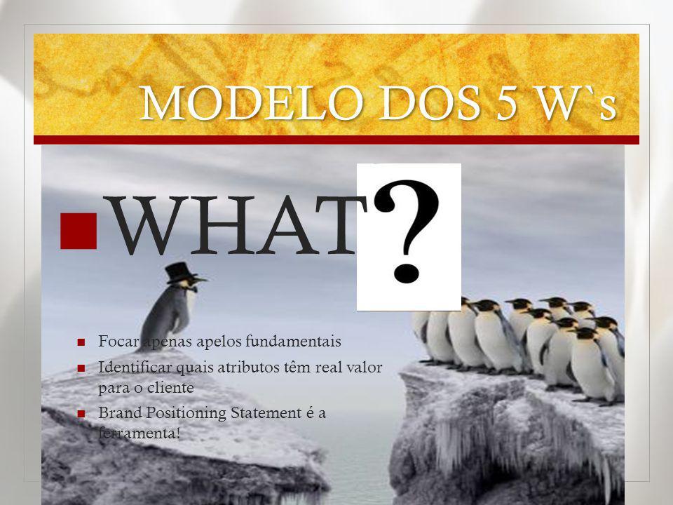 WHAT MODELO DOS 5 W`s Focar apenas apelos fundamentais