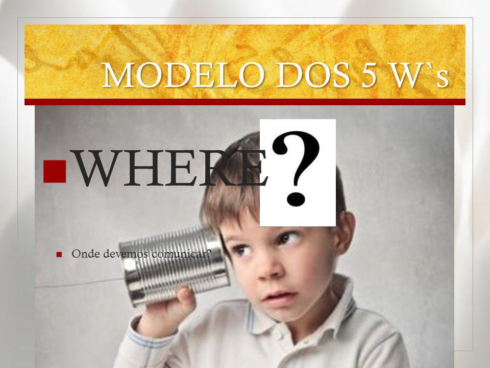 MODELO DOS 5 W`s WHERE Onde devemos comunicar