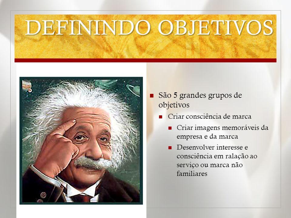DEFININDO OBJETIVOS São 5 grandes grupos de objetivos