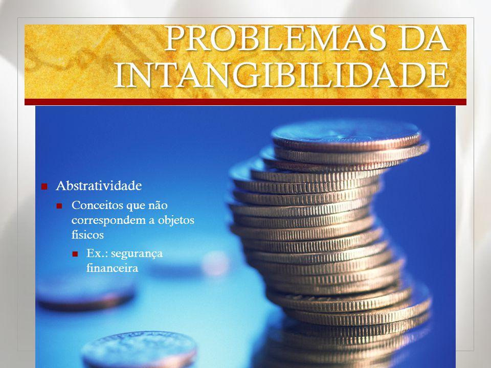 PROBLEMAS DA INTANGIBILIDADE