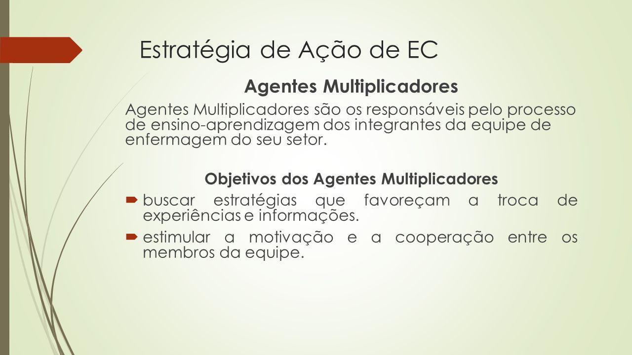Estratégia de Ação de EC