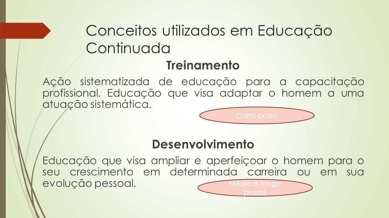 Conceitos utilizados em Educação Continuada