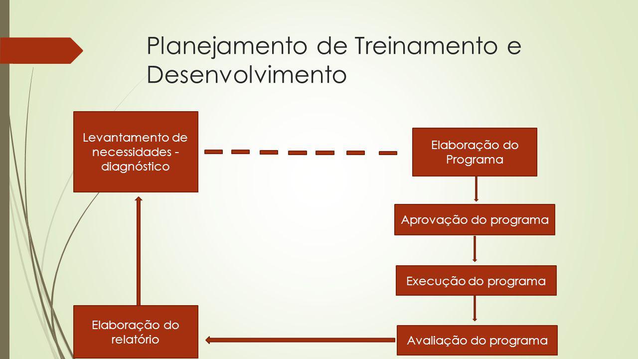 Planejamento+de+Treinamento+e+Desenvolvimento.jpg