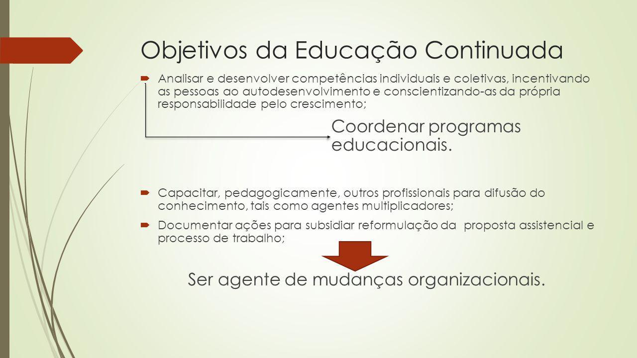 Objetivos da Educação Continuada