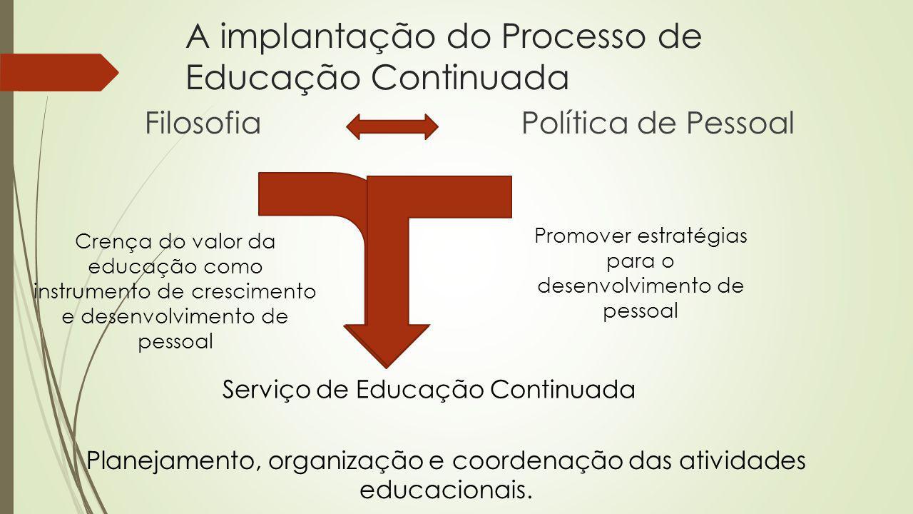 A implantação do Processo de Educação Continuada