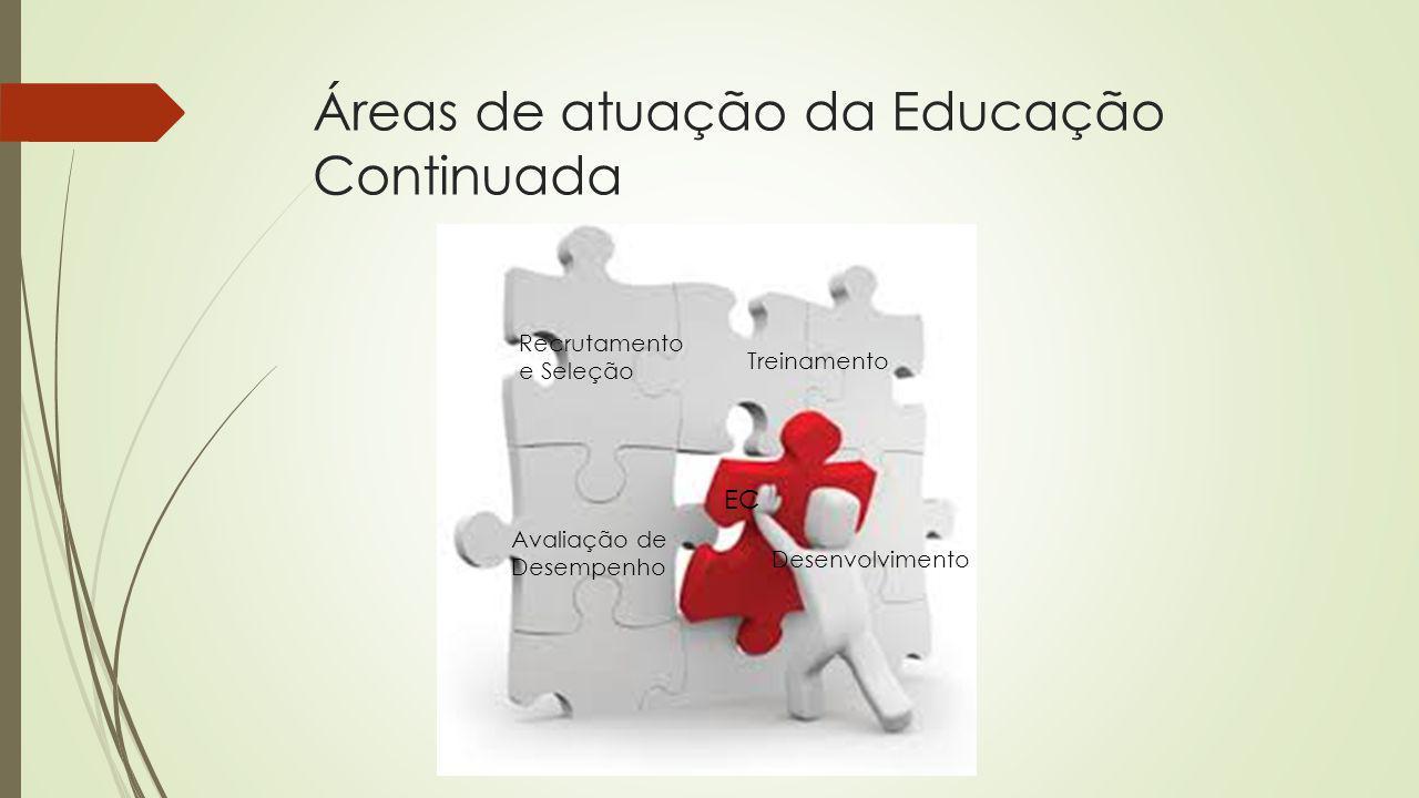 Áreas de atuação da Educação Continuada