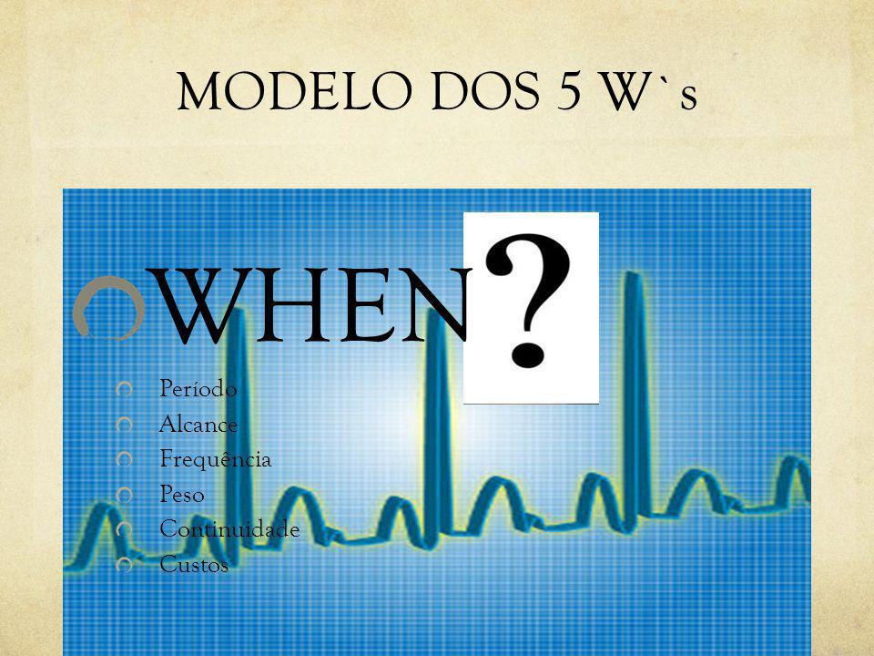 WHEN MODELO DOS 5 W`s Período Alcance Frequência Peso Continuidade