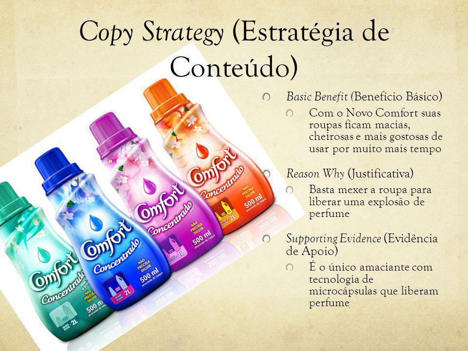 Copy Strategy (Estratégia de Conteúdo)