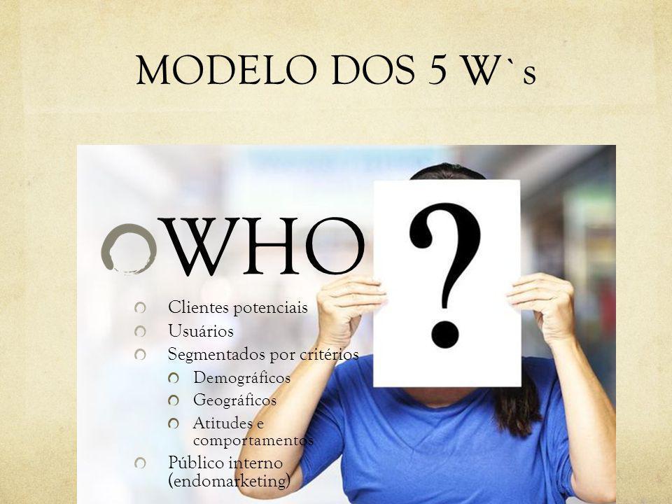WHO MODELO DOS 5 W`s Clientes potenciais Usuários