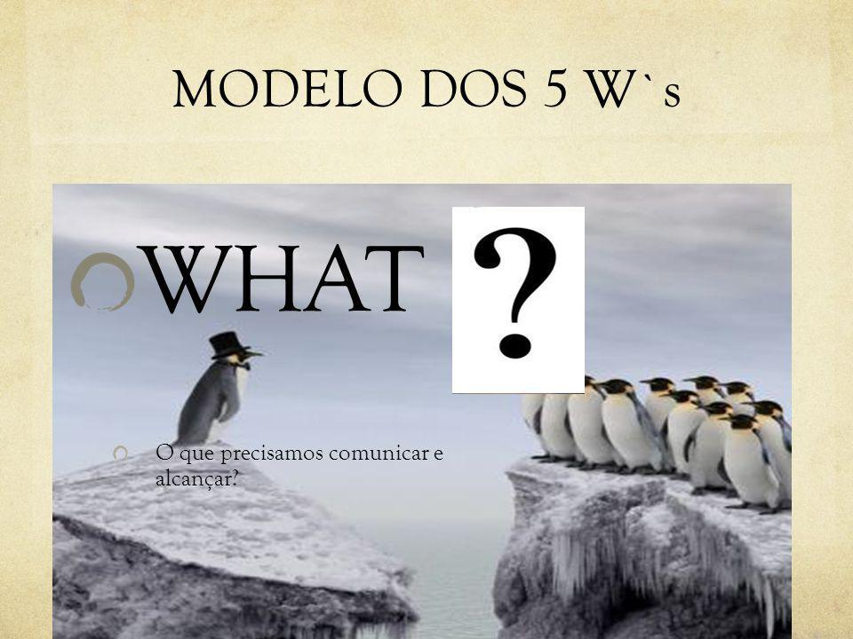 MODELO DOS 5 W`s WHAT O que precisamos comunicar e alcançar