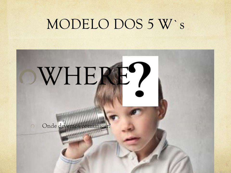 MODELO DOS 5 W`s WHERE Onde devemos comunicar