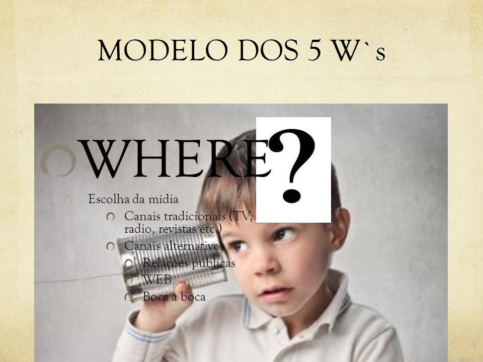 WHERE MODELO DOS 5 W`s Escolha da mídia