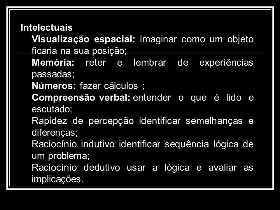 Intelectuais Visualização espacial: imaginar como um objeto ficaria na sua posição; Memória: reter e lembrar de experiências passadas;