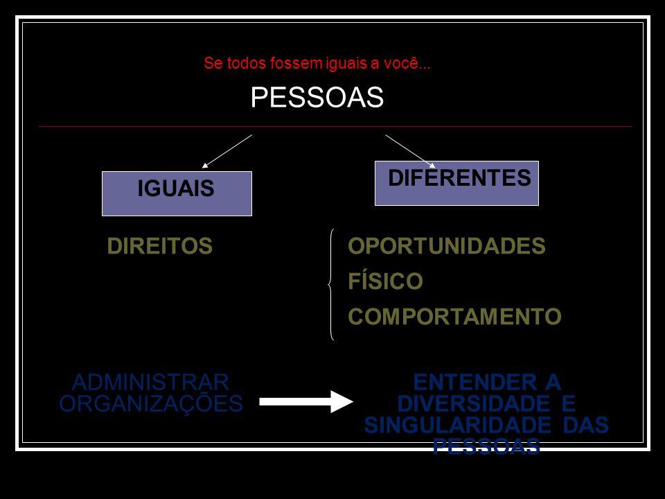 ENTENDER A DIVERSIDADE E SINGULARIDADE DAS PESSOAS