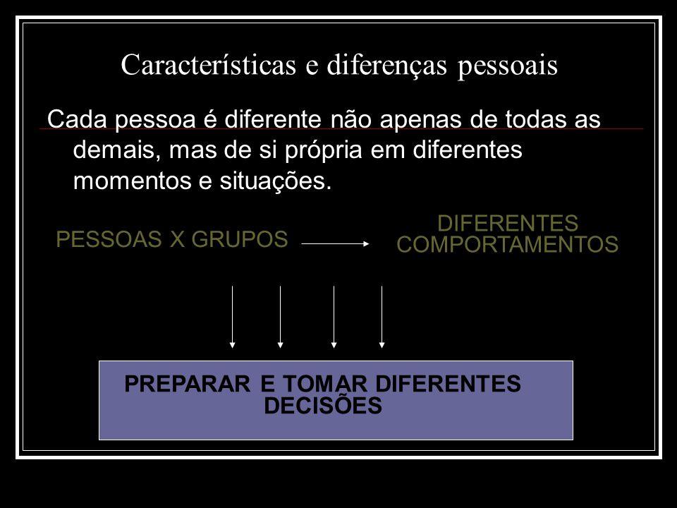 Características e diferenças pessoais
