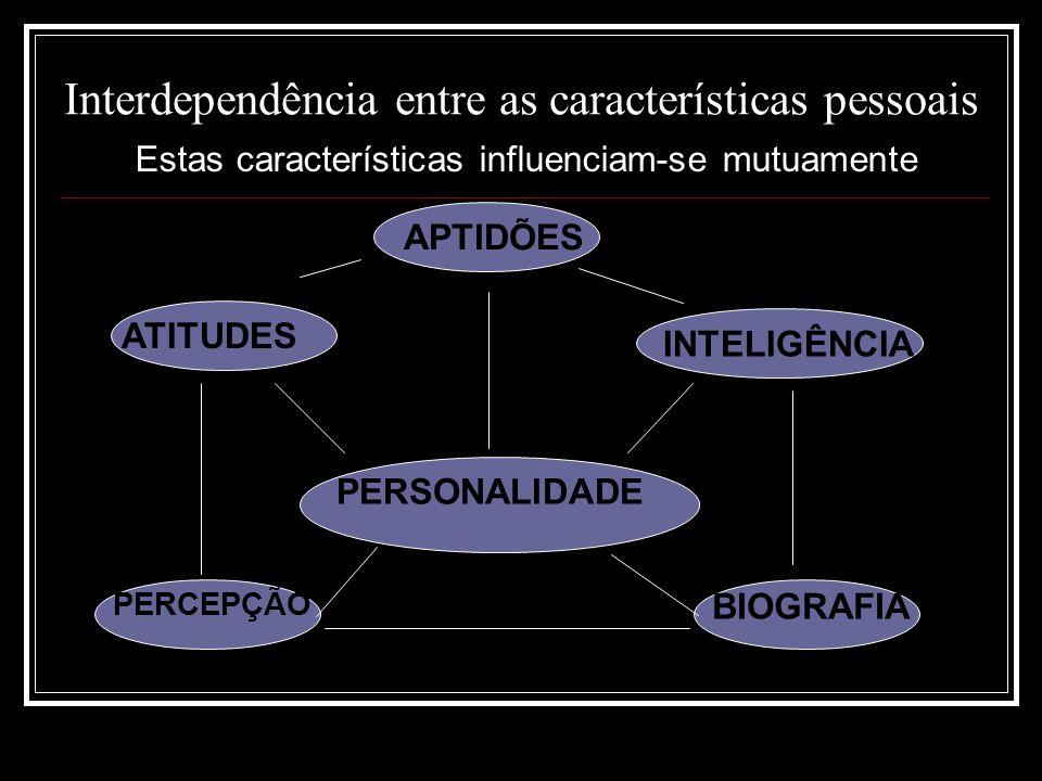 Interdependência entre as características pessoais