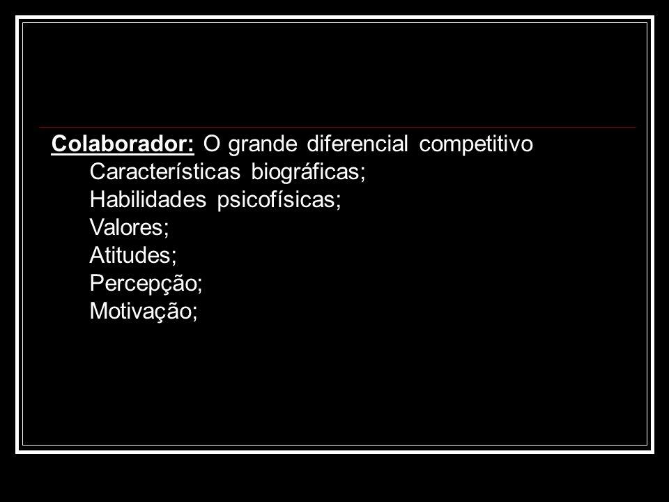 Colaborador: O grande diferencial competitivo