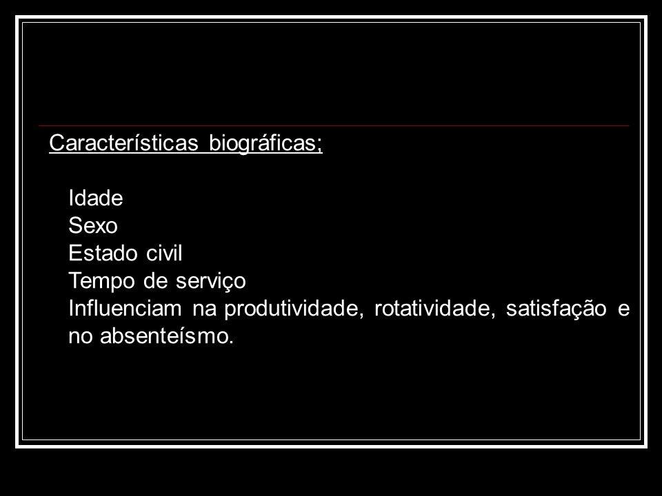 Características biográficas;