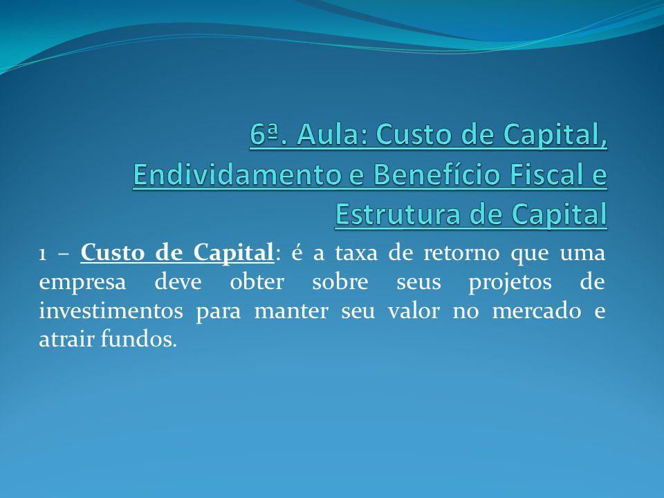 6ª. Aula: Custo de Capital, Endividamento e Benefício Fiscal e Estrutura de Capital