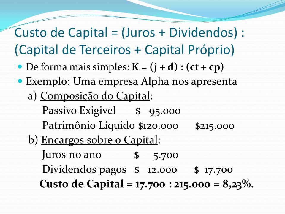 Custo de Capital = (Juros + Dividendos) : (Capital de Terceiros + Capital Próprio)