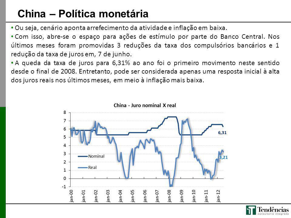 China – Política monetária