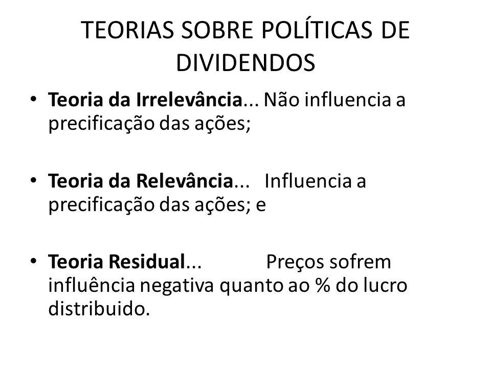 TEORIAS SOBRE POLÍTICAS DE DIVIDENDOS