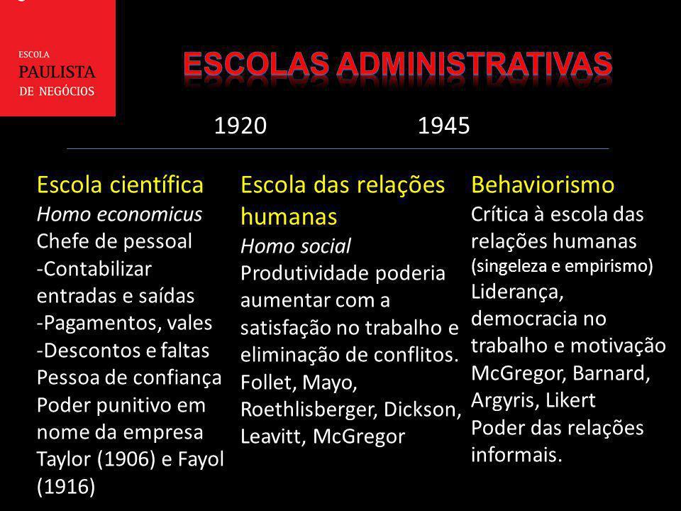 Escolas administrativas
