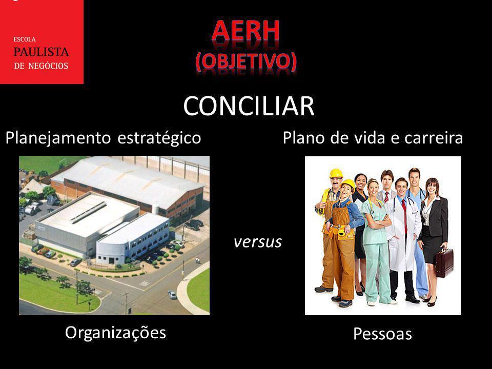 AERH (objetivo) CONCILIAR Planejamento estratégico