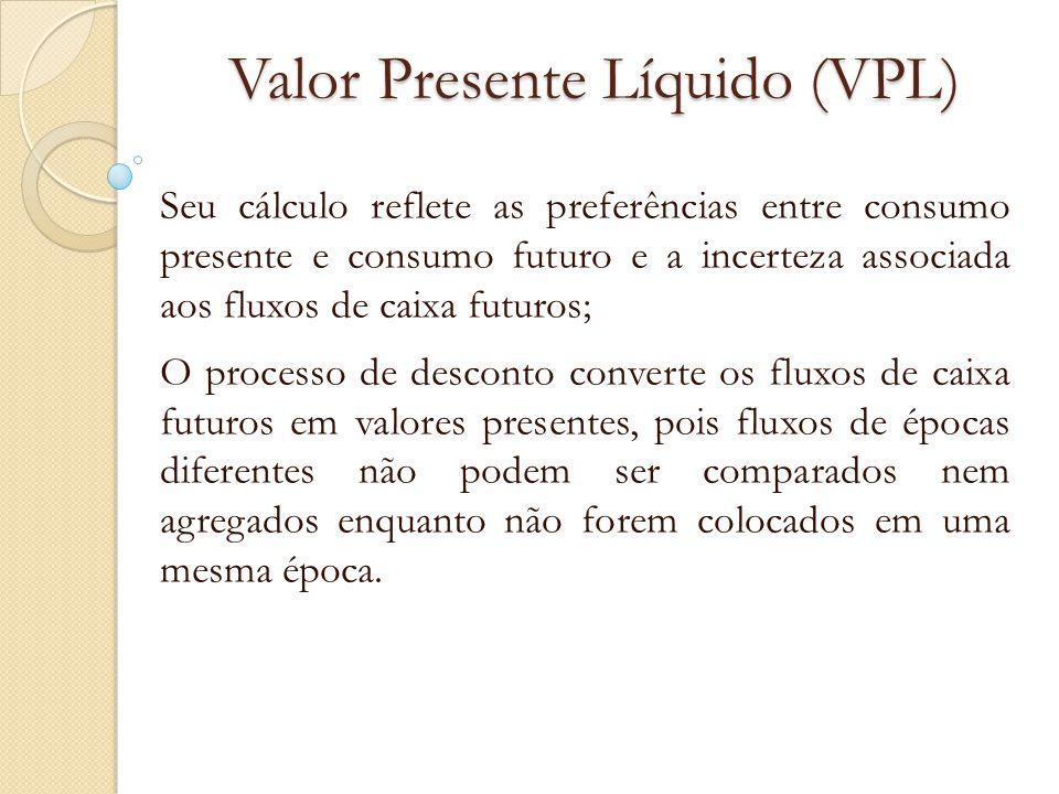 Valor Presente Líquido (VPL)