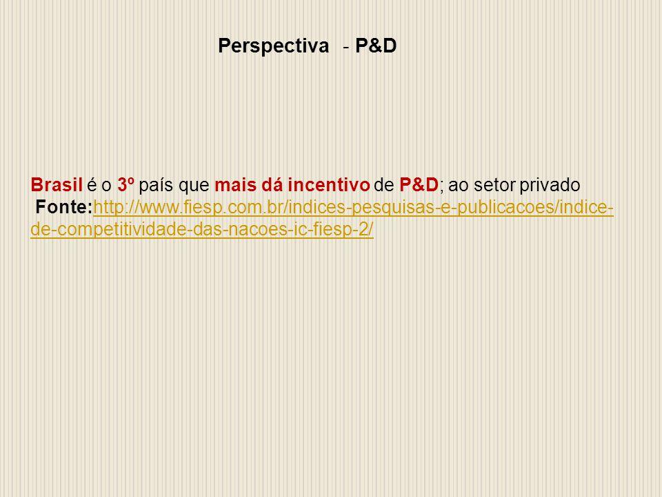 Perspectiva - P&D Brasil é o 3º país que mais dá incentivo de P&D; ao setor privado.