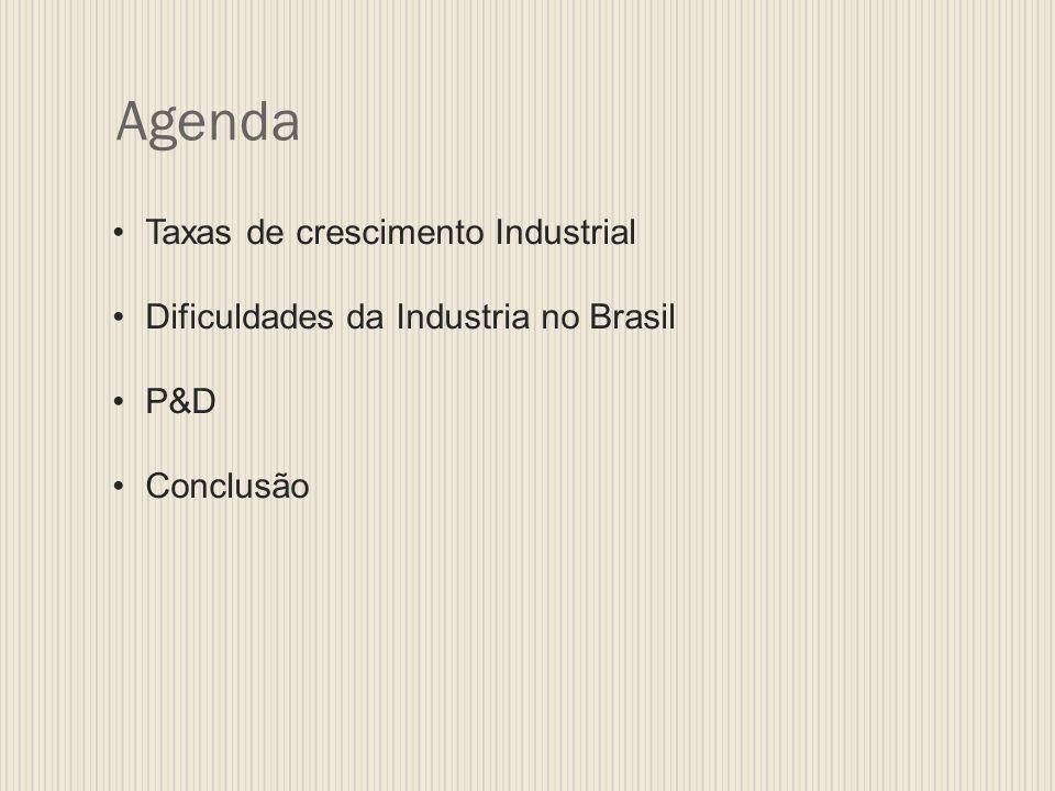 Agenda Taxas de crescimento Industrial