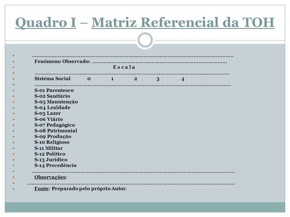 Quadro I – Matriz Referencial da TOH