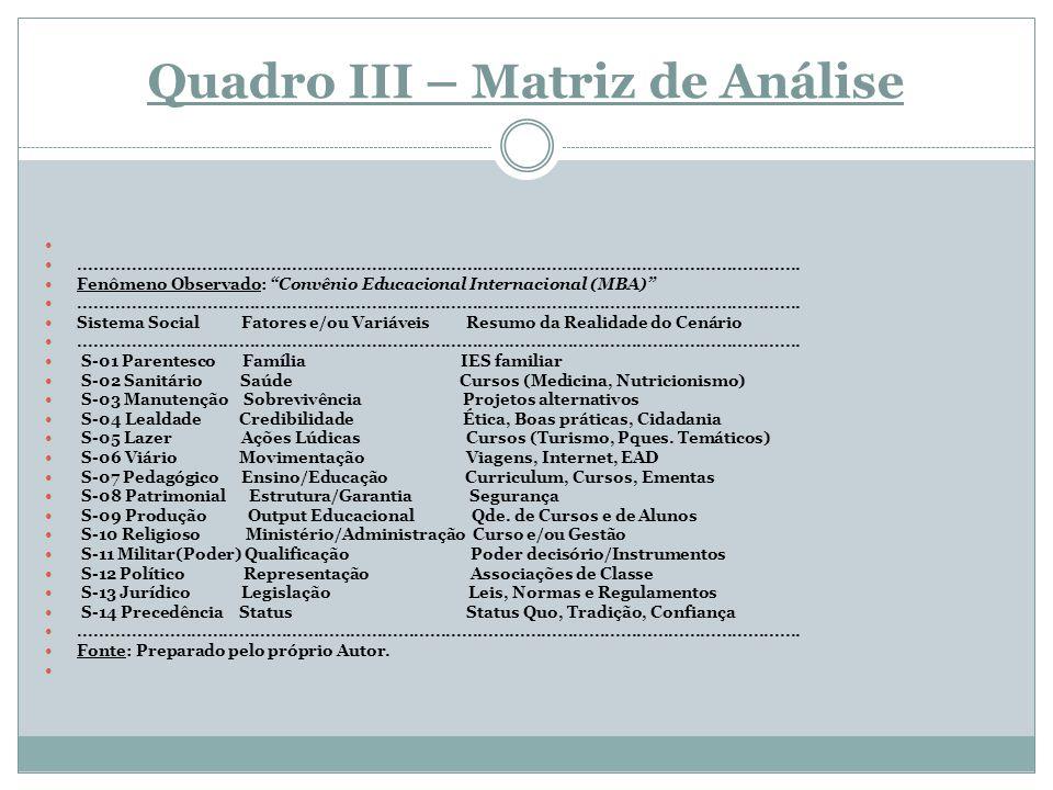 Quadro III – Matriz de Análise