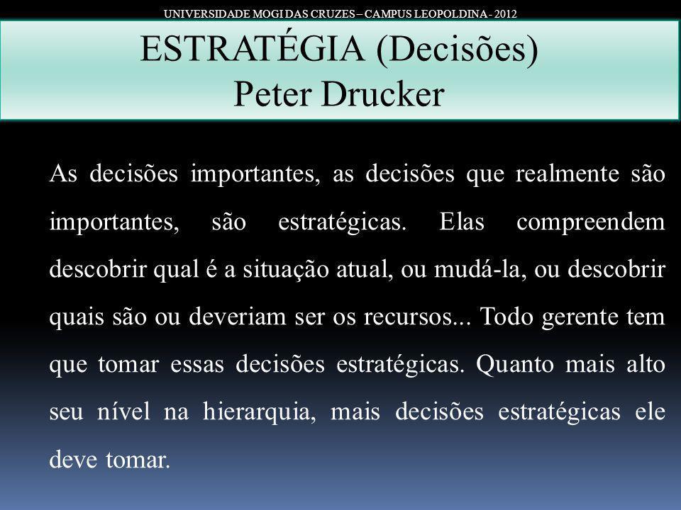 ESTRATÉGIA (Decisões) Peter Drucker