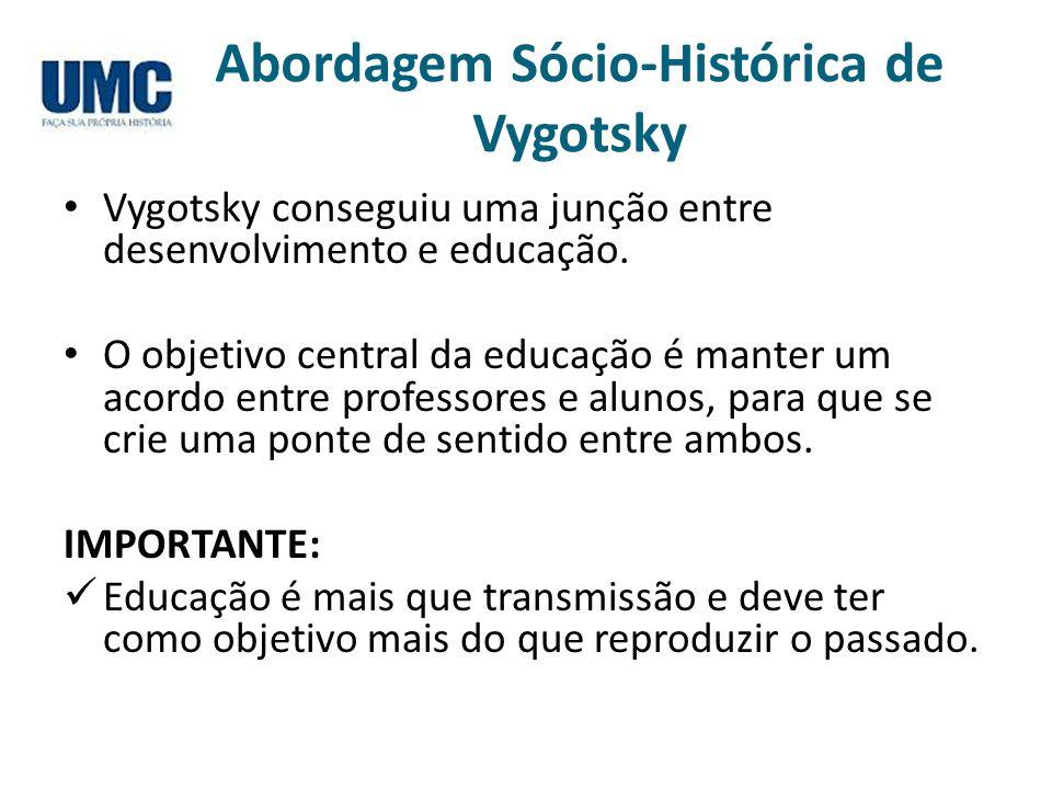 Abordagem Sócio-Histórica de Vygotsky