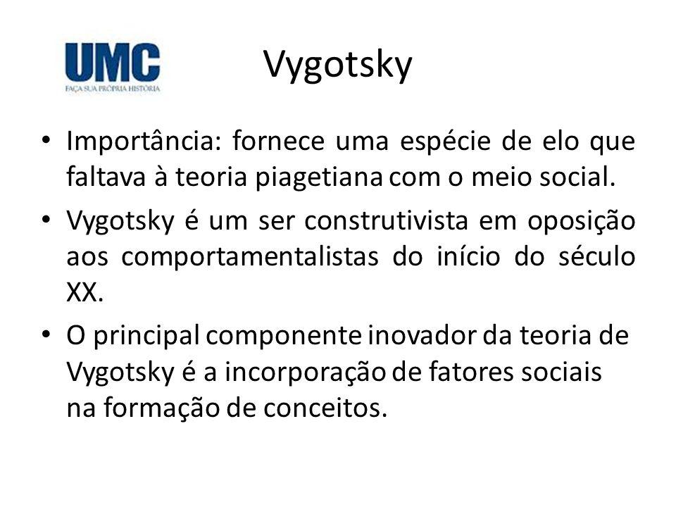 Vygotsky Importância: fornece uma espécie de elo que faltava à teoria piagetiana com o meio social.